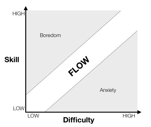 20140424_flow